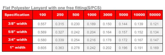 flat polyester lanyard pricing