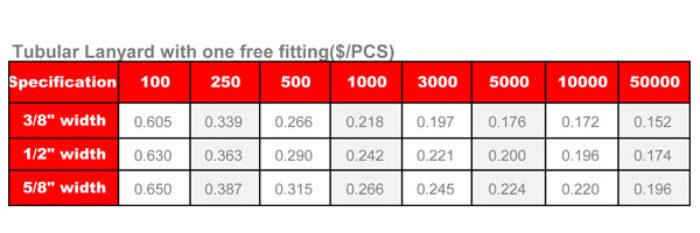 tubular lanyard pricing
