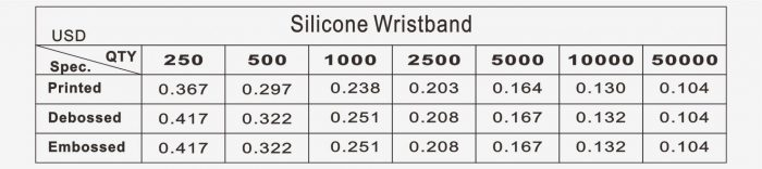 Pricelist of silicone