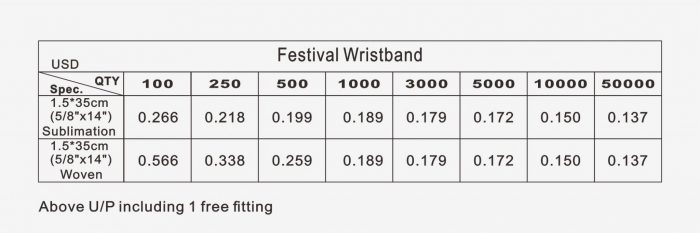 Pricelist of Fabric Wristband V1